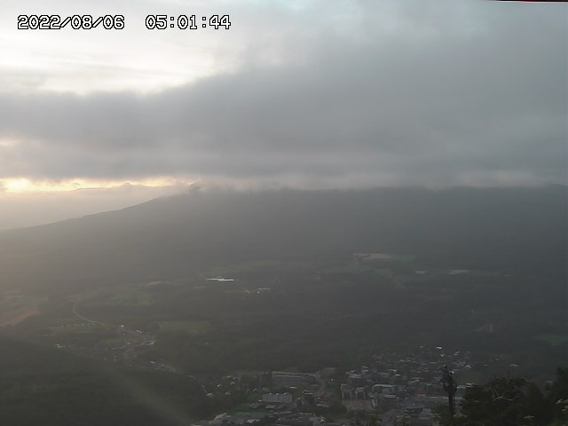 Peak of Mt.Niseko Annupuri
